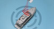 σεμινάριο, Dynamic Positioning System